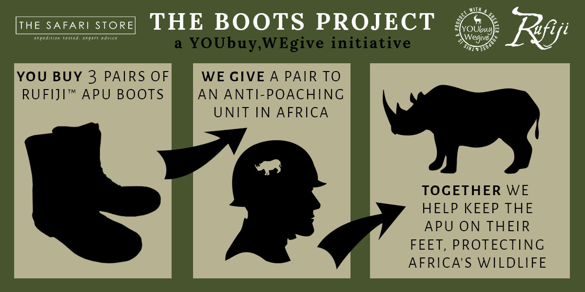 An infographic illustrating how the Rufiji Anti-poaching unit boot project works for wildlife conservation